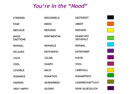 what do different colors mean 32 what does purple mean on a mood necklace color meanings mood