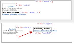 html div tag div tags css