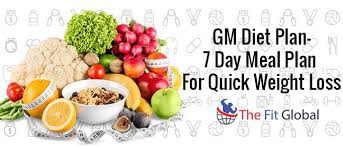 7 days meal plan for healthy weight loss gm diet plan