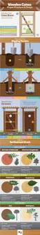 Portillon Minecraft by Best 25 Gate Ideas Ideas On Pinterest Patio Gate Ideas Fence
