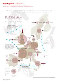 a cold front is developing for europe u0027s banking sector visual ly