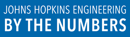 prospective students johns hopkins university engineering for
