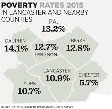 Map Of Lancaster County Pa Incomes Are Up In Lancaster County But So Is Poverty Local News