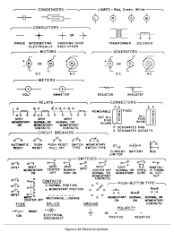 how to use house electrical plan software electrical symbols