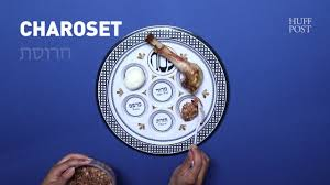 what goes on a seder plate for passover the passover seder plate explained