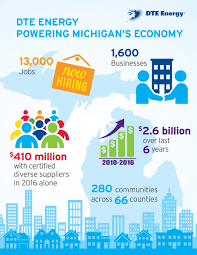 Dte Map Dte Energy Spends 1 3 Billion With Michigan Based Companies In