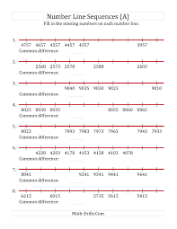 line pattern worksheet collection of solutions number line pattern worksheets in worksheet