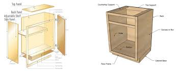 kitchen cabinets carcass modern kitchen cabinet carcasses in parts carcass design and ideas