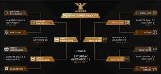 arma 3 apex best deals black friday oprep end game tournament dev hub arma 3