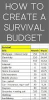Budget Plan Spreadsheet Best 25 Budget Plan Ideas On Pinterest Budgeting Tips