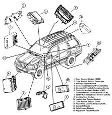 jeep liberty transmission module jeep grand transmission module jeep grand