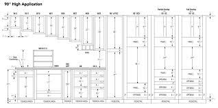 Kitchen Details And Design Construction