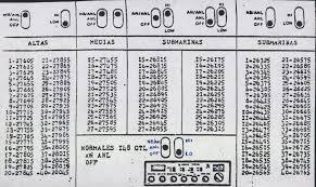 descarga de archivos radio club curico radioaficionado de curico