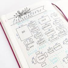 15 bullet journal hacks bujo tips and tricks