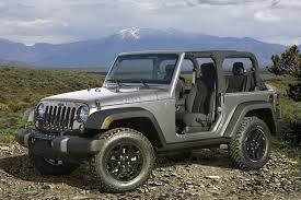 jeep wrangler hellcat jeep annual sales top one million units for the first time