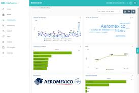 Press Advertising Aeromexico Multi Format Aeromexico Meltwater