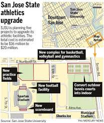 san jose state map sjsu planning for football complex other athletic upgrades the
