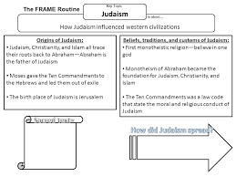 the frame routine key topic is about origins of judaism beliefs