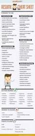 resume builder worksheet 25 best resume skills ideas on pinterest resume builder to help you get a job where you will be browsing imgur anyway