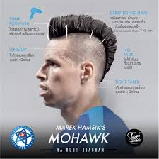 30 mohawk hairstyles for men mohawks haircuts and mohawk hairstyles