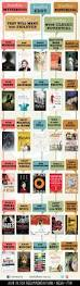 House Design Books Australia by Best 25 Random House Books Ideas On Pinterest Random House