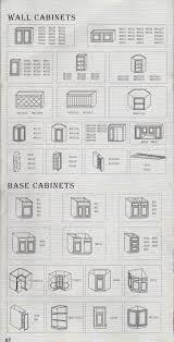 howdens kitchen cabinet sizes kitchen cabinet sizes howdens kitchen cabinet design