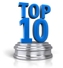 top ten survey writing tips questionpro