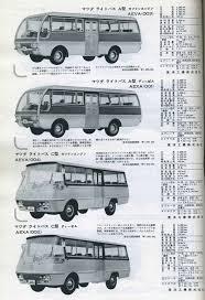 mazda motor corporation mazda motor corporation u2013 myn transport blog