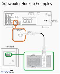 powered subwoofer wiring diagram audio system dvd at kwikpik me