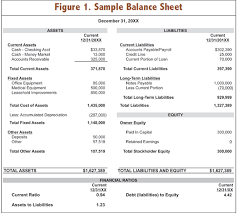 Profit And Loss Balance Sheet Template Simple Balance Sheet Accounting Balance Sheet Format Balance