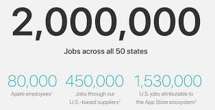 Apple Retail Jobs Apple Claims 2 Million Jobs Created Across 50 U S States Mac Rumors