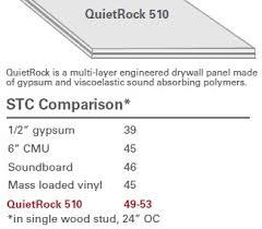 Sound Insulation Basement Ceiling by 42 Best Basement Revovation Ideas Images On Pinterest Basement