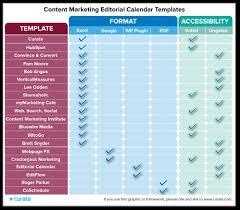 Editorial Calendar Template Excel Editorial Calendar Template Excel Printable Calendar