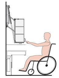 cuisine handicap schéma cuisine fauteuil roulant meuble handicap accessible