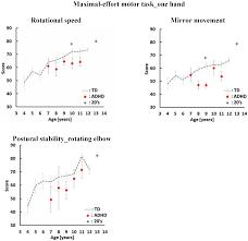 sensors free full text quantitative evaluation system of soft