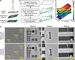 wide field computational imaging of pathology slides using lens