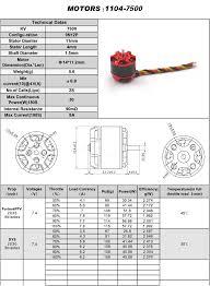 eachine 1104 7500kv 2s brushless motor for eachine aurora 90 100