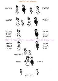 Si E De Dove Ci Si Siede Ad Un Matrimonio Wedding Planner Udine Italy