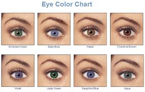 Can You Black With Color Different Eye Colors And What They Say About You