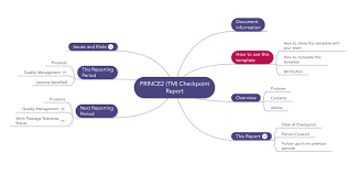 excel project planner template prince2 checkpoint report download template image of prince2 mindmap checkpoint report template