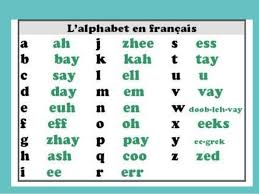 how to spell 5 useful tips for spelling french words flawlessly