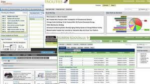 Ca Service Desk Wiki Footprints Service Desk U2013 Bmc Software