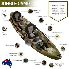 Plenty Pupule Kayaks by Eagle Double Fishing Kayak Package Jungle Camo Kayaks2fish