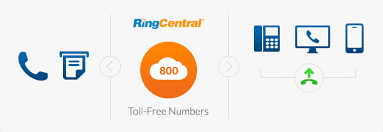 Buy Vanity 800 Number Toll Free Phone Number Service Ringcentral Professional