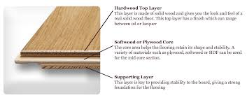 hardwood vs engineered hardwood marc and mandy