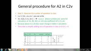 inorganic chemistry and symmetry reducible to irreducible