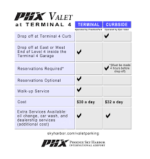 Phoenix Airport Gate Map by Valet Parking