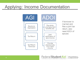 income driven repayment ppt download
