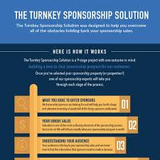 design expert 9 key sponsorship infographic infographic contest