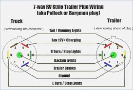 flat trailer wiring diagram crayonbox co